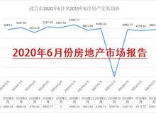 2020年6月武穴市房地产市场报告